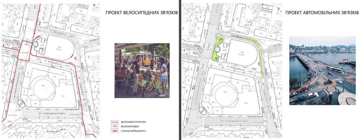 Они предлагают сделать улицы вокруг Бессарабского рынка пешеходной зоной и запустить трамвай