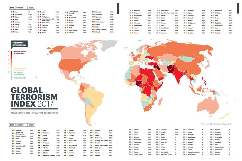 Украина заняла 17-ю строчку среди стран мира по уровню влияния терроризма на жизнь
