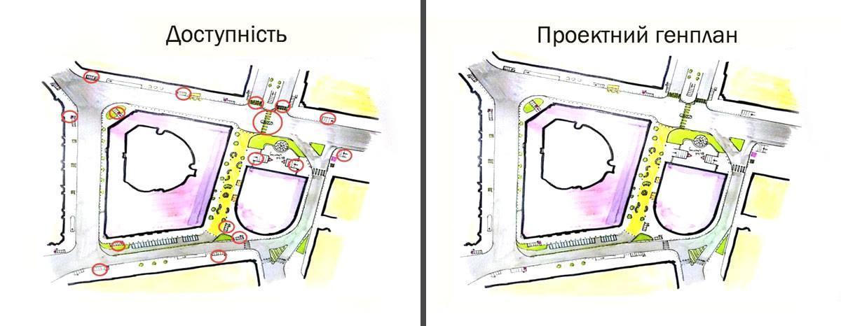 Группа Елены Чернышевой предлагает сделать кольцевую дорогу вокруг Бессарабского рынка и Arena City