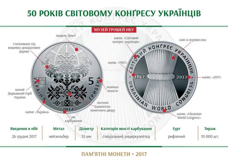 """Монета """"50 лет мировому конгрессу украинцев"""""""