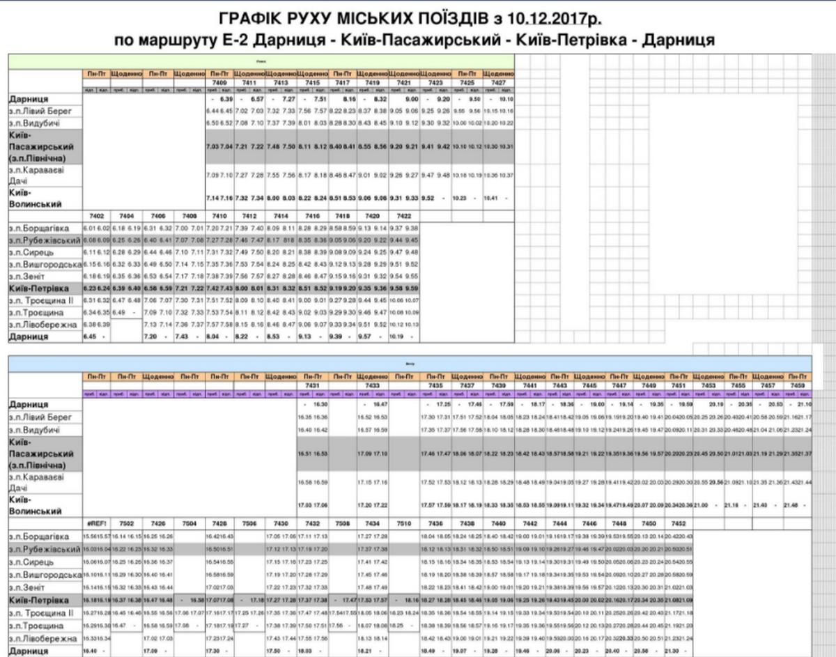Киевпастранс изменит график движения городских электричек