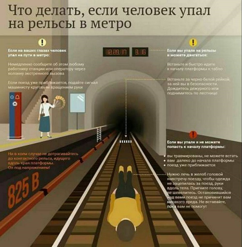 Что себя вести, если вы упали на рельсы в метро