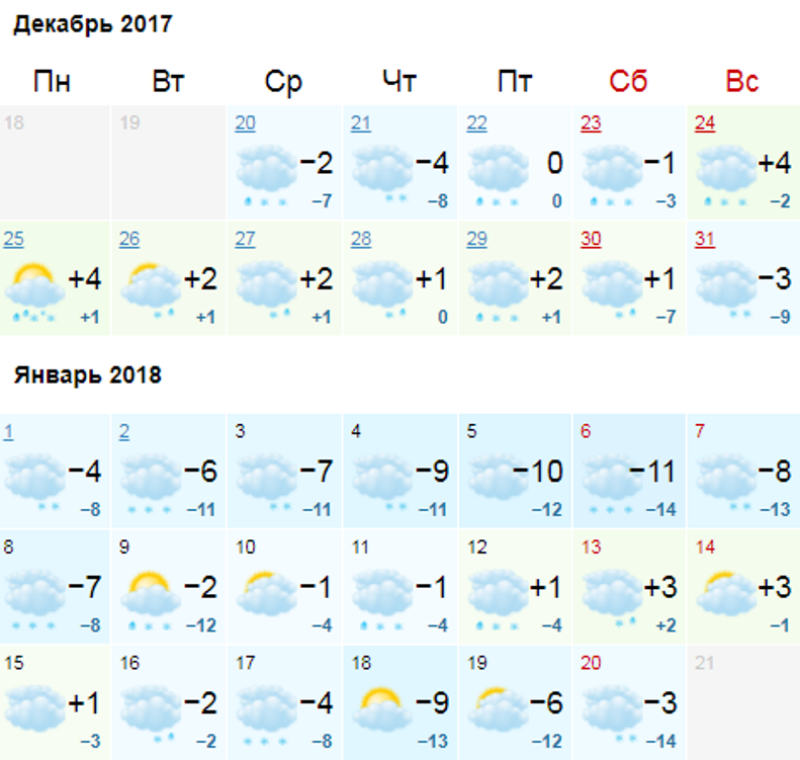 Gismeteo.ua в новогоднюю ночь прогнозирует 9 градусов мороза