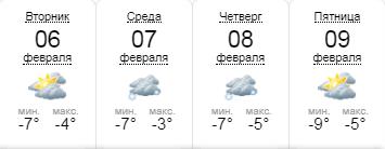 Уже с 6 февраля может похолодать
