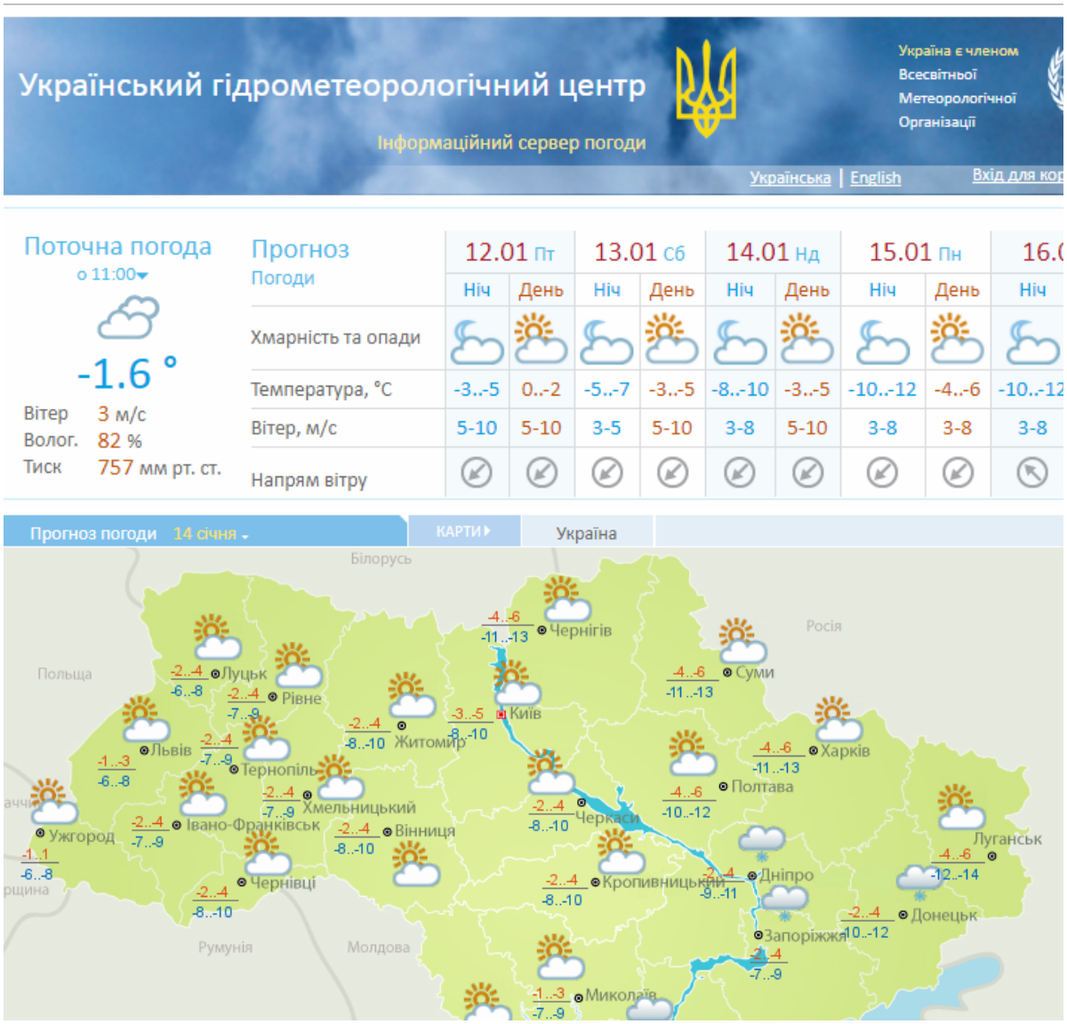 Прогноз погоды на 14 января 2018 года