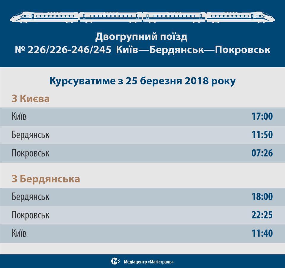 Новое расписание поезда Киев - Бердянск - Покровск