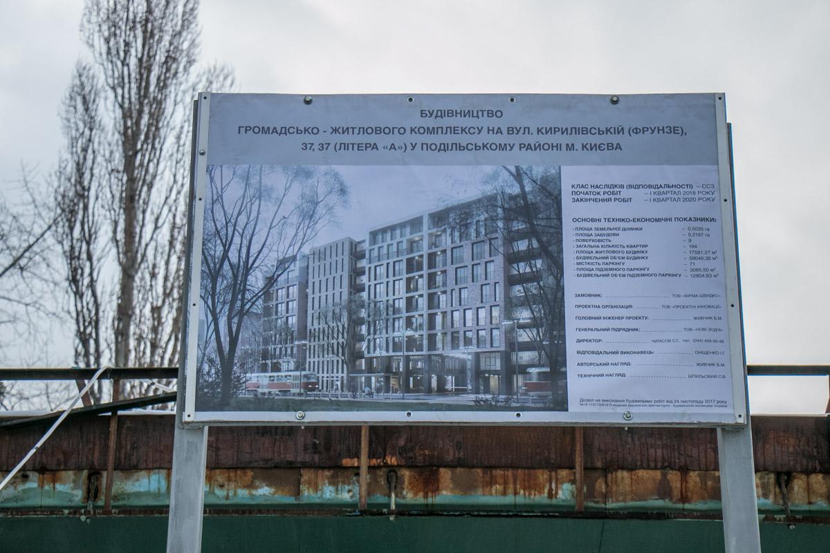 ЧП произошло на строительном объекте на Подоле