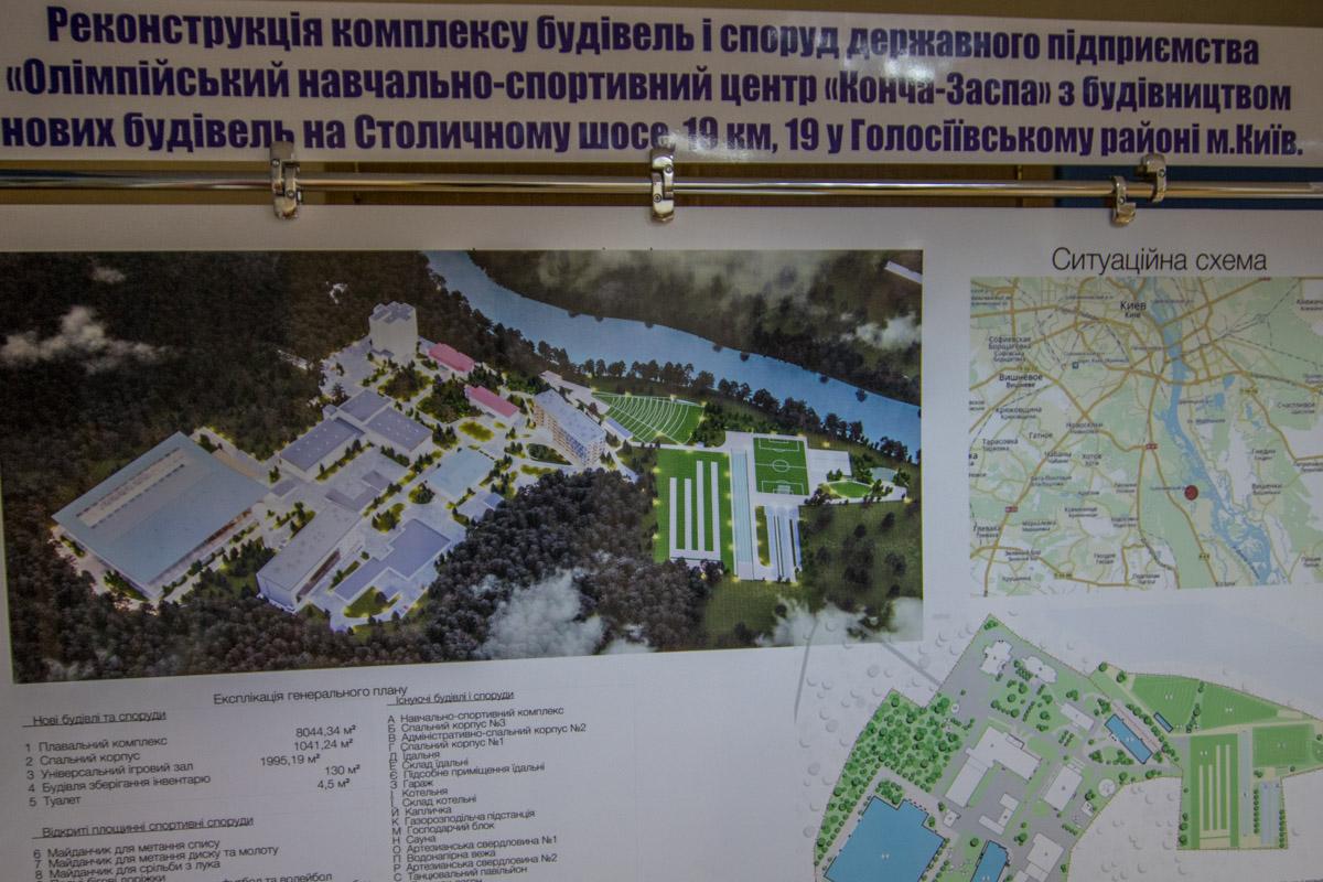 Генеральный план реконструкции Олимпийской базы