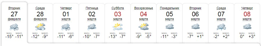 Прогноз Sinopik.ua