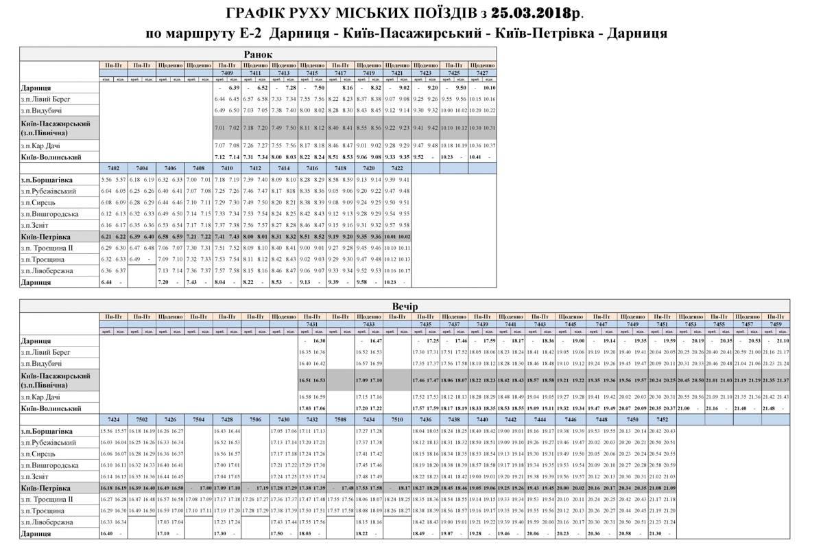График маршрутов Е-2