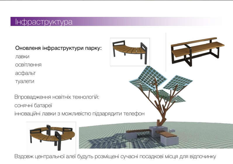 Слайд из презентации концепции реконструкции ландшафтного парка