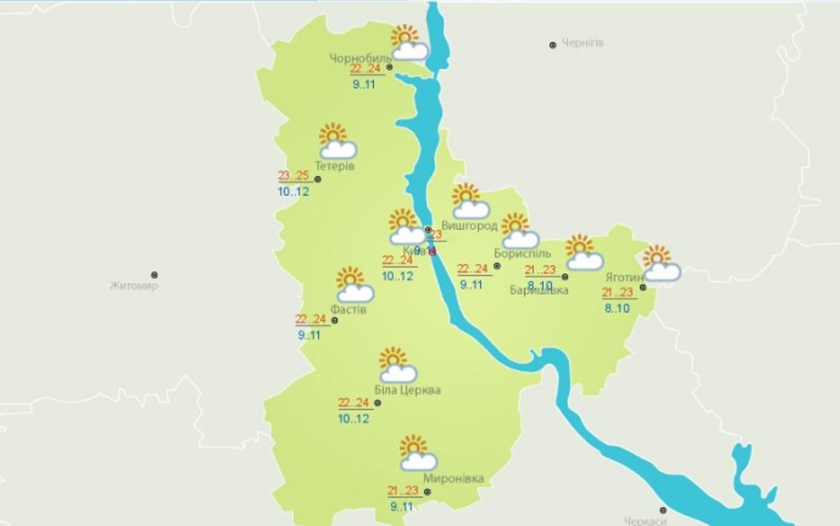 Погода в Киеве на 15 апреля
