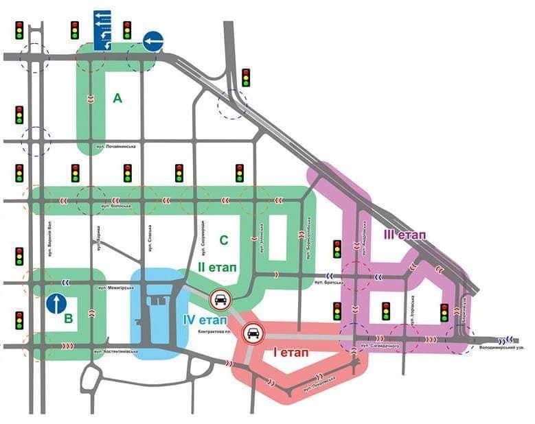 Схема изменения движения транспорта на Подоле