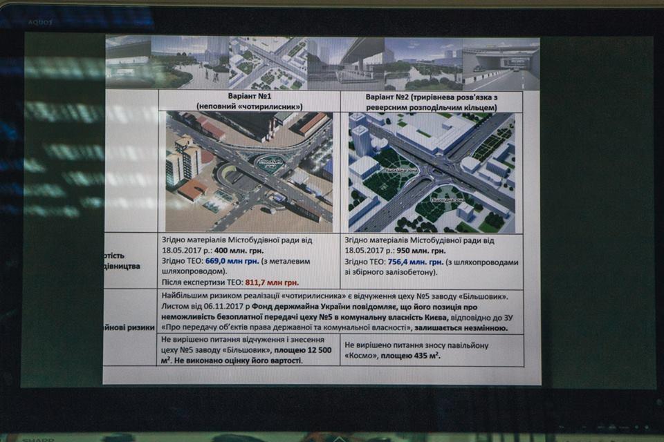"""Эксперт утверждает, что трехуровневая развязка будет стоить городу 756 миллионов гривен, а вариант """"четырехлистник"""" - 811 миллионов гривен"""
