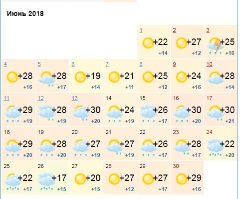 Погода на июнь по версии Gismeteo