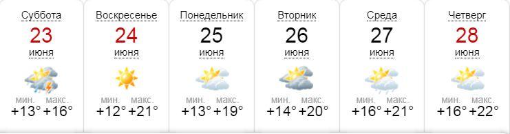 С субботы, 23 июня, жара потихоньку спадет