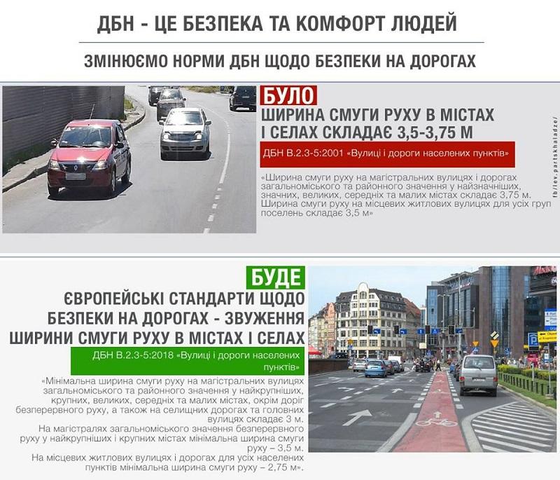 В Киеве планируют сократить ширину дорожных полос для автомобилей