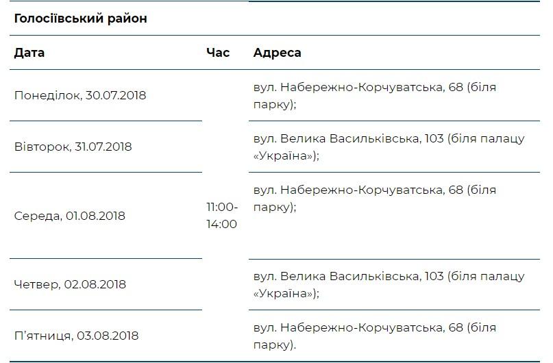 Голосеевский район