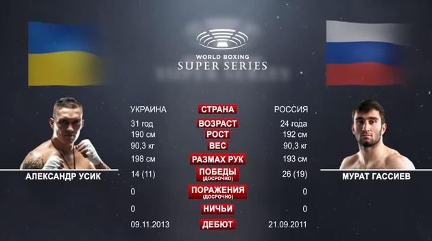 Усик и Гасиев выйдут на ринг в ночь на 22 июля