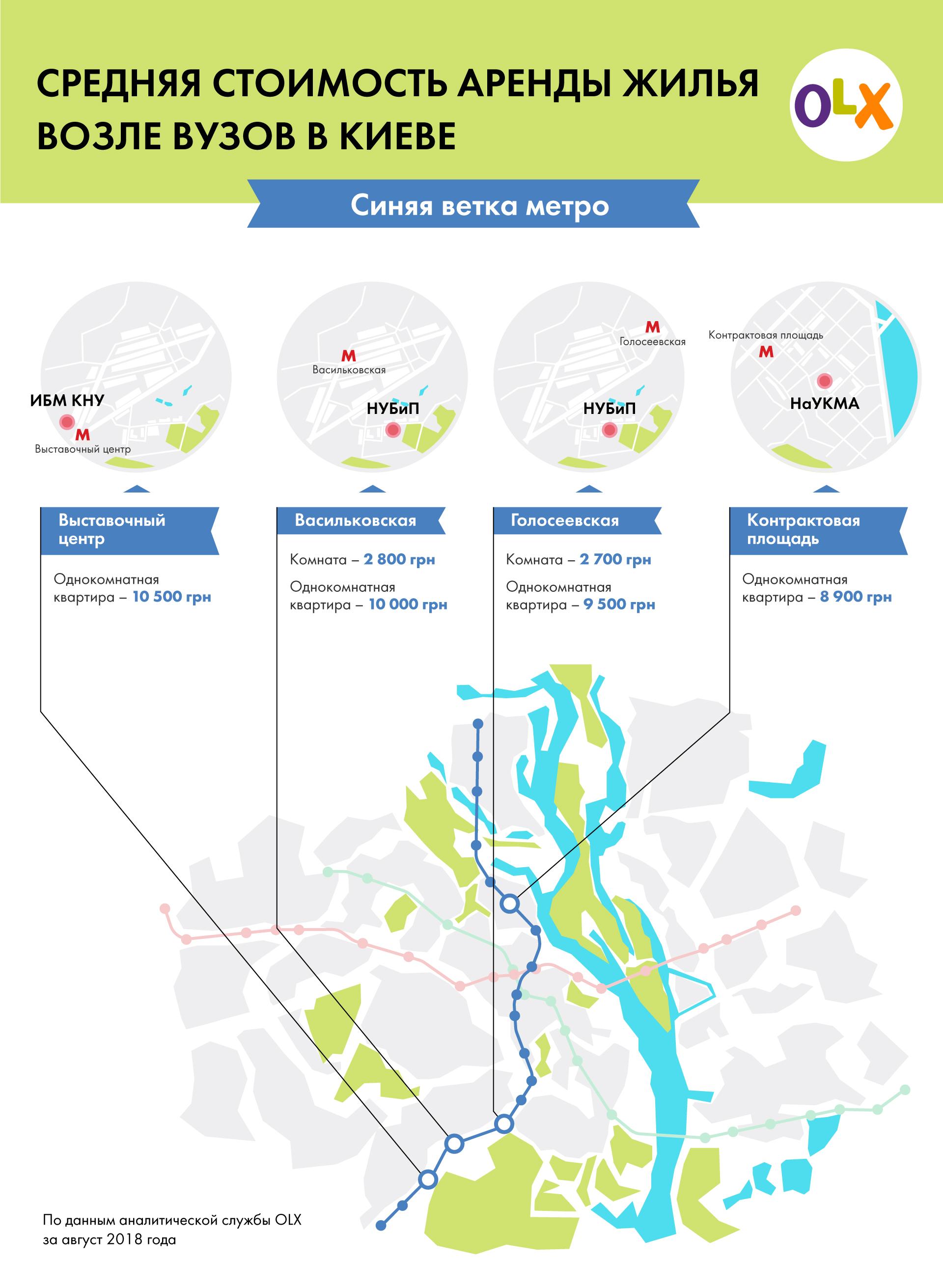 Цены на жилье на синей ветке метро
