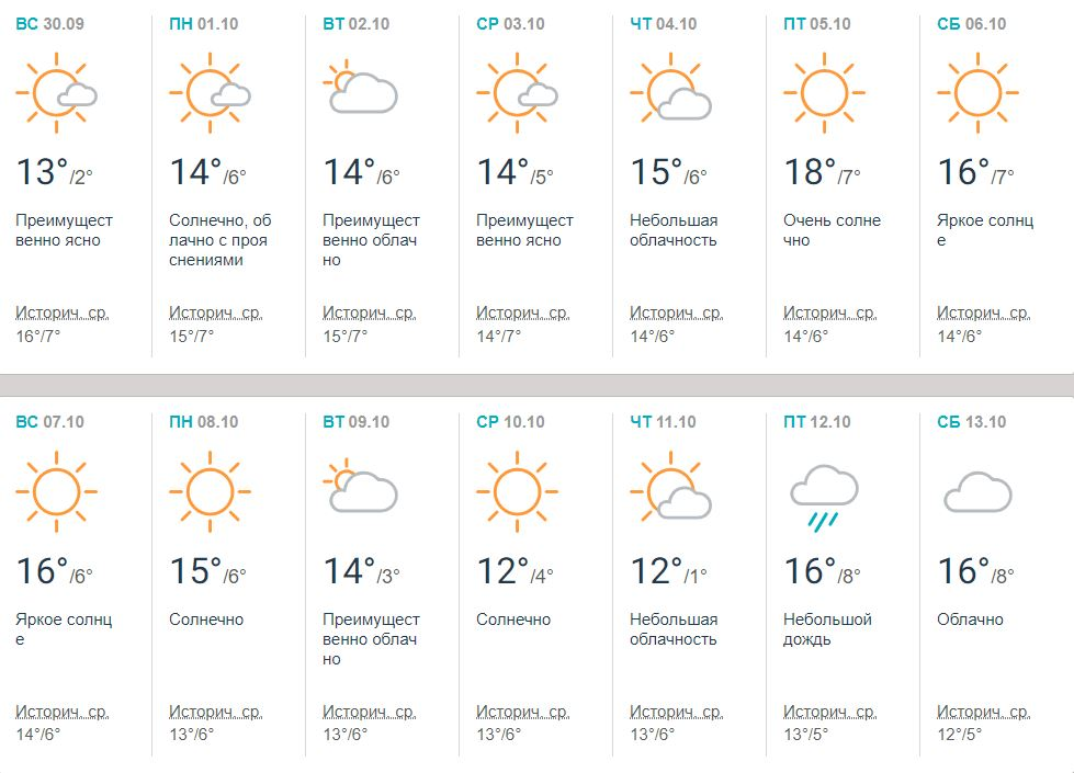 По прогнозу Аccuweather, первая половина октября будет не слишком дождливой