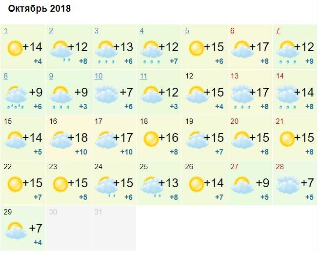 Прогноз gismeteo.ua на октябрь