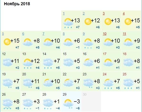 Прогноз gismeteo.ua на ноябрь