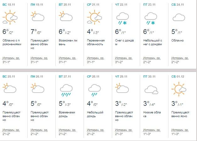 В ноябре ожидаются первые ощутимые заморозки
