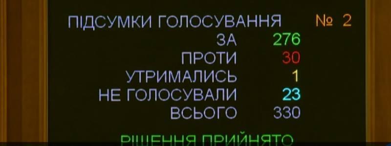 Всего участие в голосовании приняли 330 депутатов