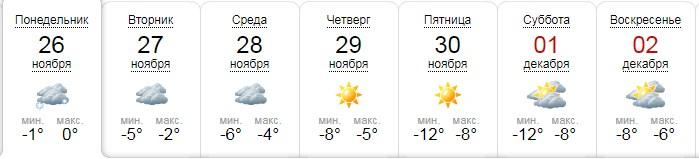 Sinoptik.ua обещает жителям Киева такую погоду на неделю