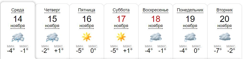 Погода на неделю по данным sinoptik.ua