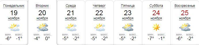 Прогноз погоды на неделю по данным ресурса sinoptik.ua