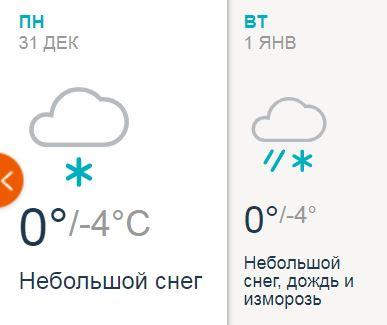 Прогноз погоды от accuweather.com