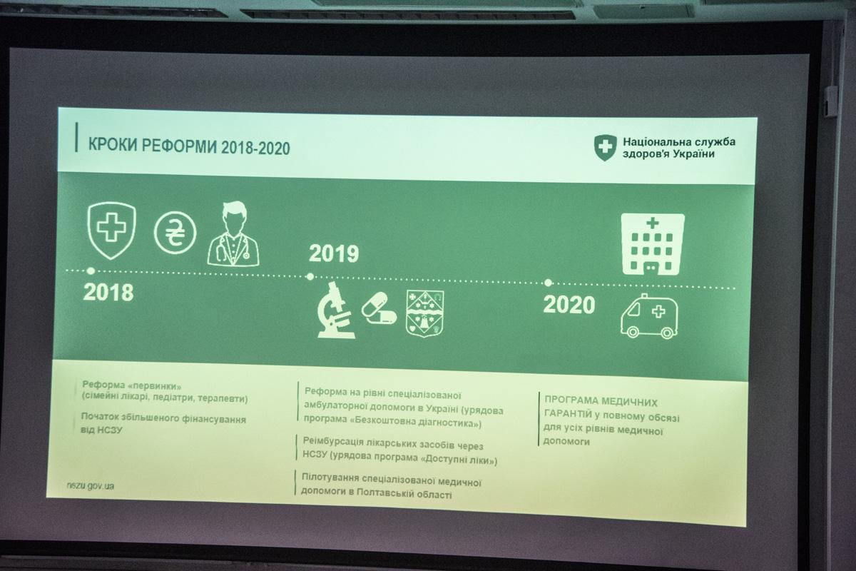 Ближайшие цели медицинской реформы