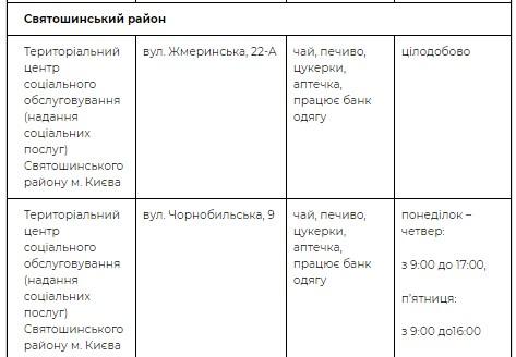 Адреса пунктов в Святошинском районе