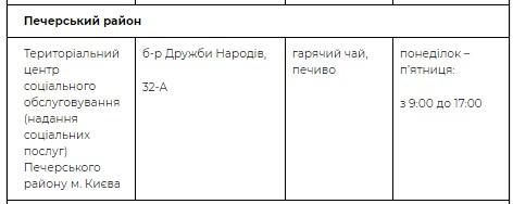 Адрес пункта в Печерском районе
