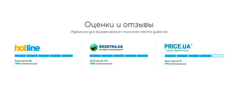 Также торговая марка Usleep™ имеет большое количество отзывов на самых больших агрегаторах Украины
