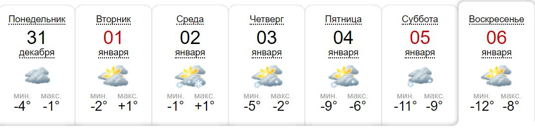 sinoptik.ua составил прогноз на всю неделю