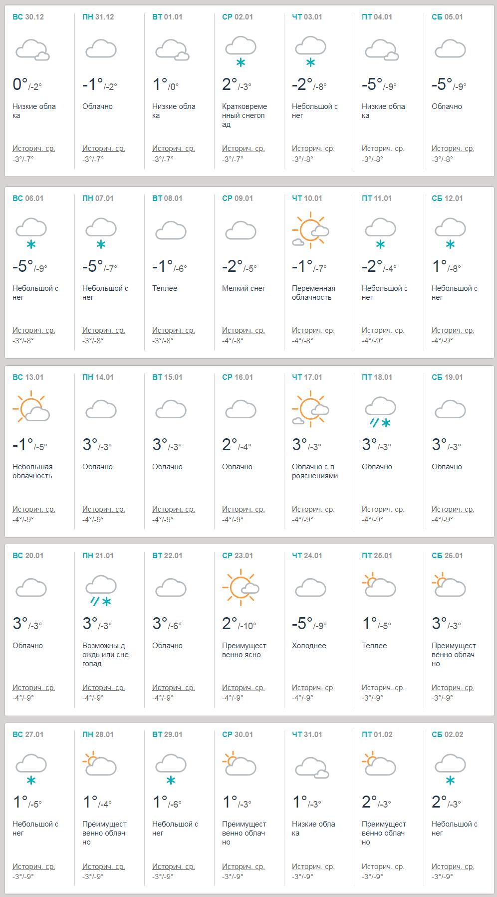 Прогноз погоды на январь 2019 от Accuweather