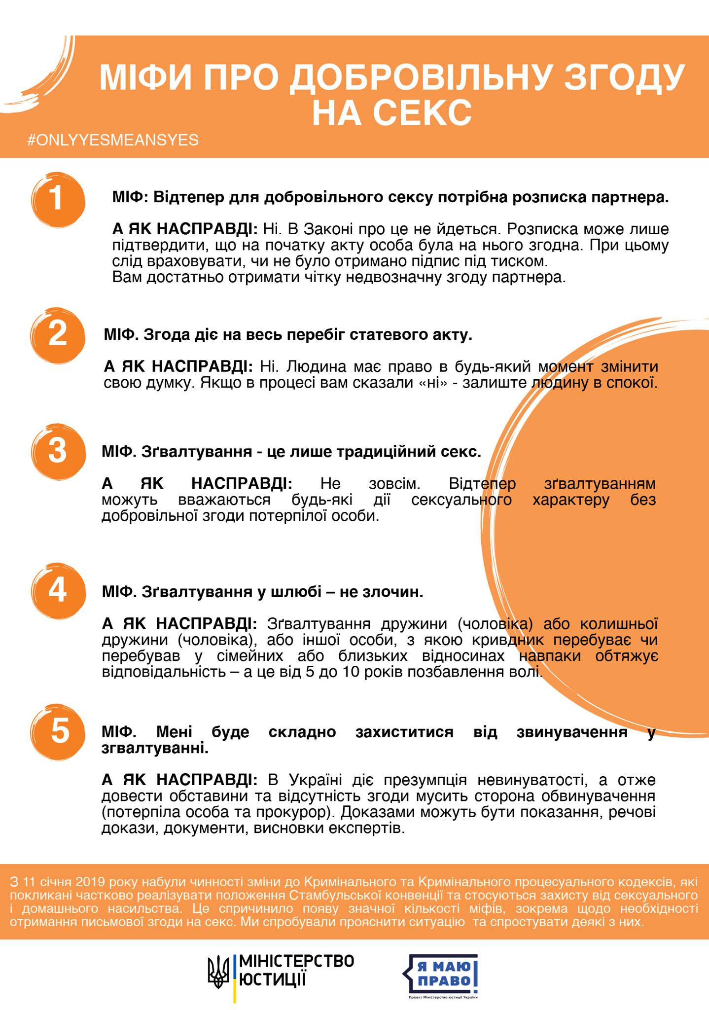 Главные мифы о новом законе в инфографике от Минюста