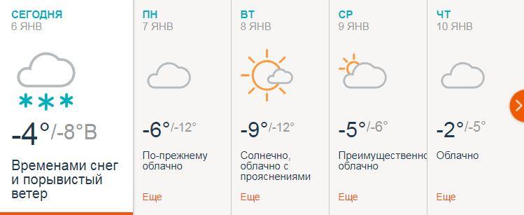 Прогноз погоды на неделю в Киеве по версии Accuweather