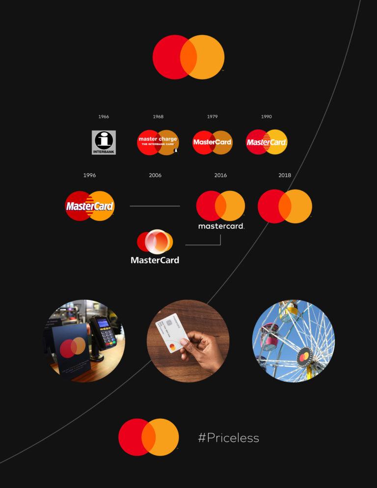Mastercard заявили, что проведут ребрендинг и изменят свой логотип