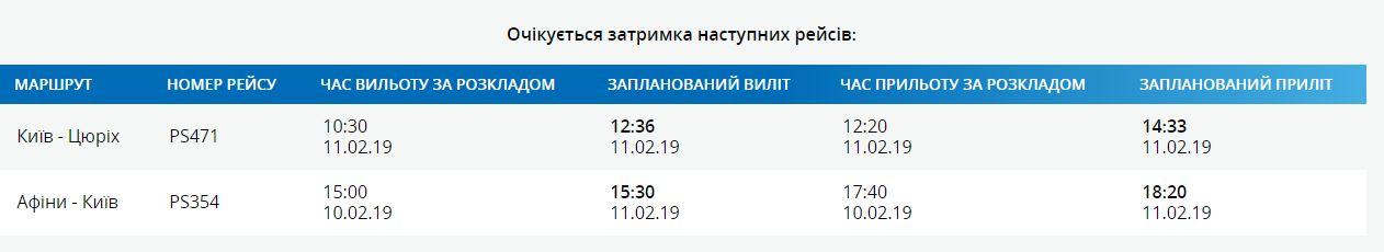 Задержанные рейсы авиакомпании Fly UIA 11 февраля