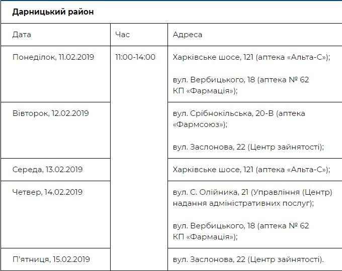 Где можно пройти бесплатное обследование в Дарницком районе