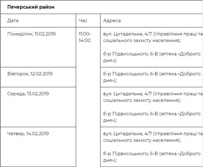 Где можно пройти бесплатное обследование в Печерском районе