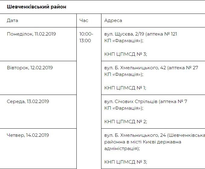 Где можно пройти бесплатное обследование в Шевченковском районе