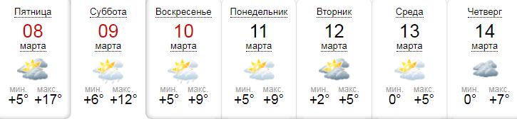 По прогнозу на сайте sinoptik.ua, облачная погода будет держаться в Киеве все выходные