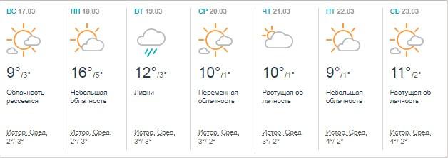 Погода по версии сайта accuweather.comна ближайшую неделю