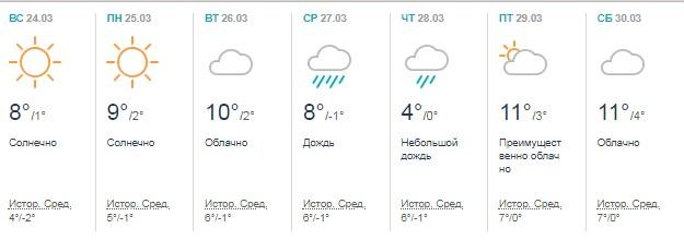 Пасмурная погода продлится до конца марта