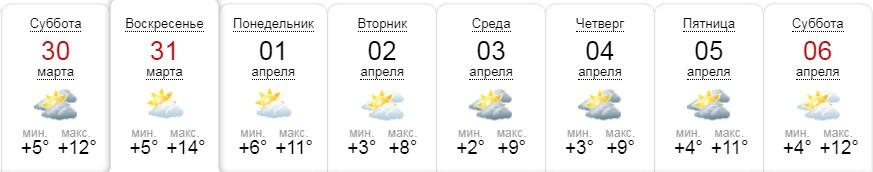 В последний уик-энд марта температура поднимется до необходимого среднесуточного минимума, однако сразу после это в столицу вновь придет похолодание